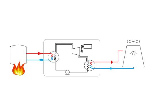CT-Boiler
