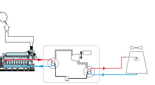 CT-Engine-Jacket-Water