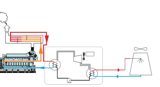 CT-Engine-Jacket-Water_&_Engine-Exhaust-Gas