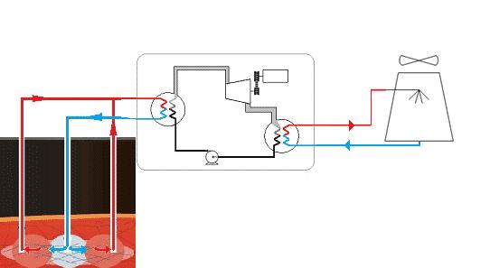 CT-Geothermal