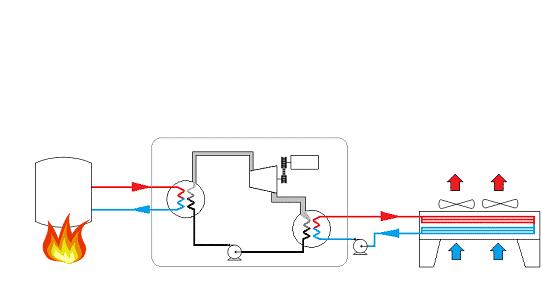 Rad-Boiler