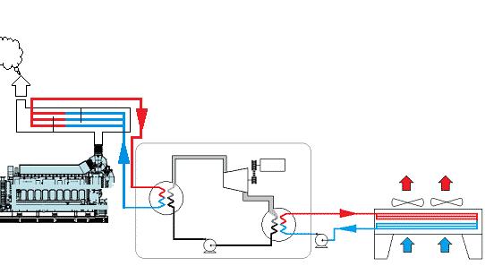 Rad-Engine-Exhaust-Gas