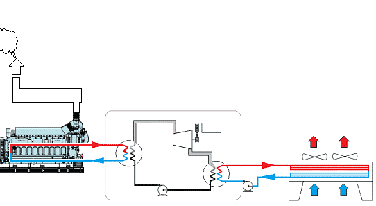 Rad-Engine-Jacket-Water