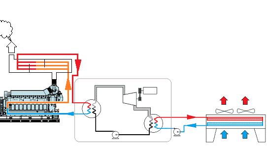 Rad-Engine-Jacket-Water_&_Engine-Exhaust-Gas