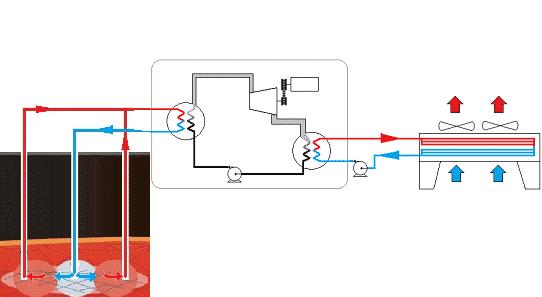 Rad-Geothermal